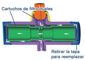 Configuración interna