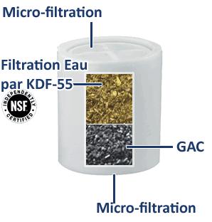 basin tap and kitchen tap filter cartridge. Black Bedroom Furniture Sets. Home Design Ideas