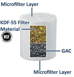 Bath Filter and Basin Tap Filter Inner Configuration